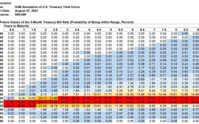 Kamakura Weekly Forecast, August 27, 2021: U.S. Treasury Probabilities 10 Years Forward